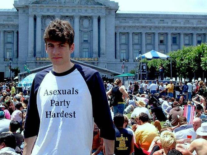 INTJ Asexual
